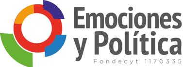 Emociones y Politica